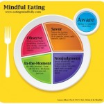 Ten Differences Between Compulsive Eating and Mindful Eating